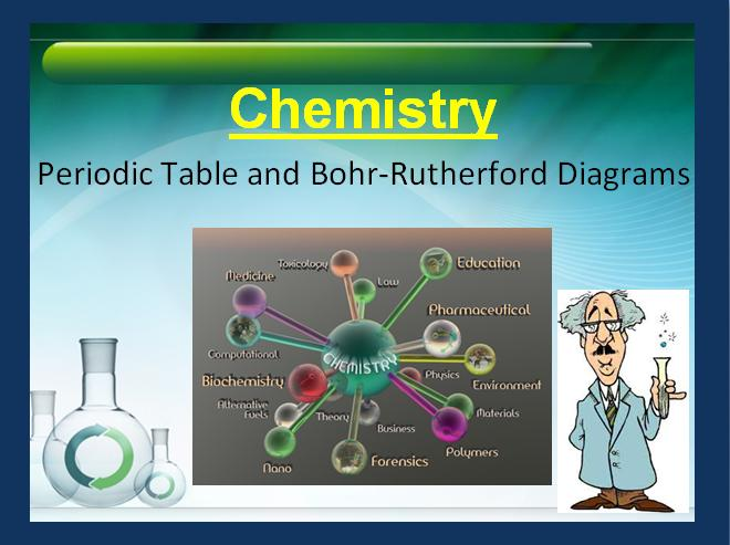 Periodic Table And Bohr Rutherford Diagrams Chemistry Lesson