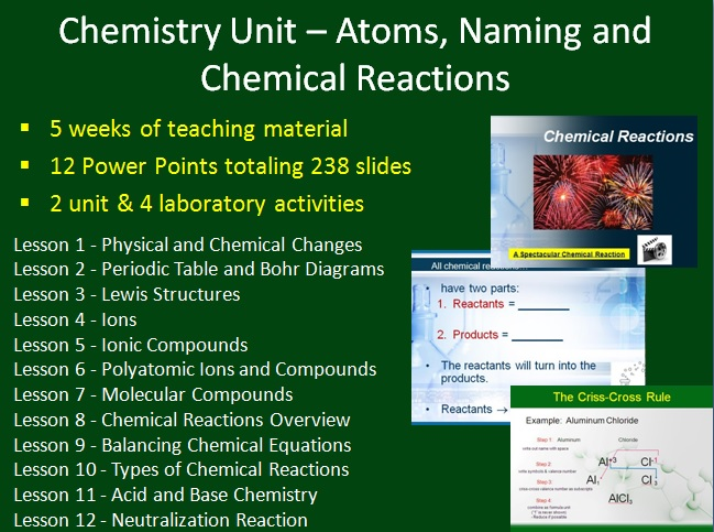 Chemistry Unit Atoms Naming And Chemical Reactions Teach With Fergy