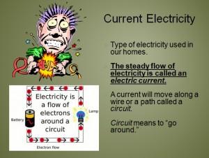 L 1 Electricity 2