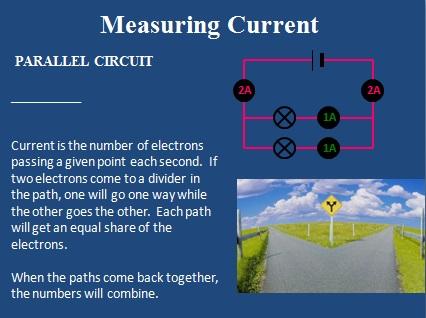 Electricity unit 2