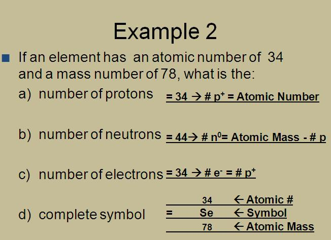 Atomic Structure And Notation