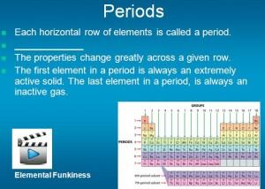 L 7 Periodic Table 2