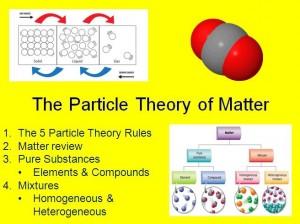 L4 Particle