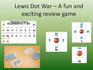 Lewis dot war