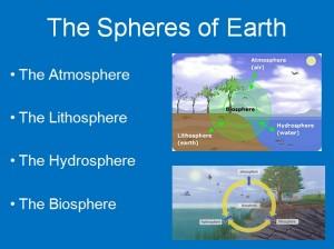 L1 Spheres 1