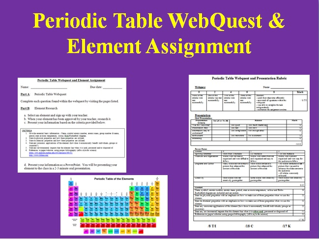 Periodic Table Webquest And Element Assignment Teach With Fergy