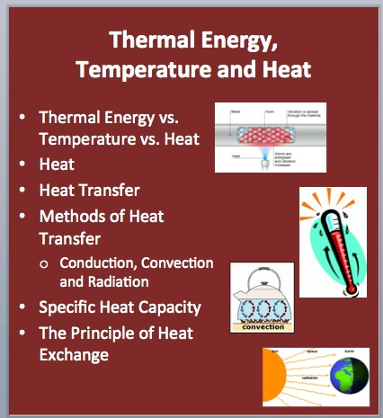 Thermal Energy Temperature And Heat Teach With Fergy
