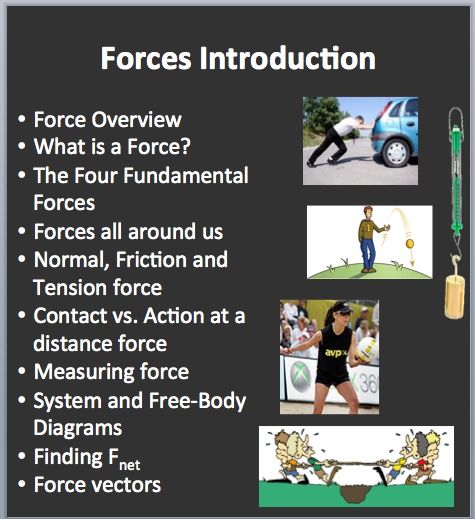 Force Lesson An Introduction To Forces Teach With Fergy