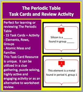Day by day classroom breakdown introductory chemistry elements and the periodic table task cards 1 urtaz Images