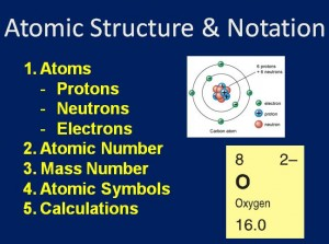 L 6 Atomic Structure 1