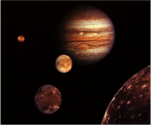 The Galilean moons are the four largest moons of Jupiter – Lo, Europa, Ganymede, and Gallisto