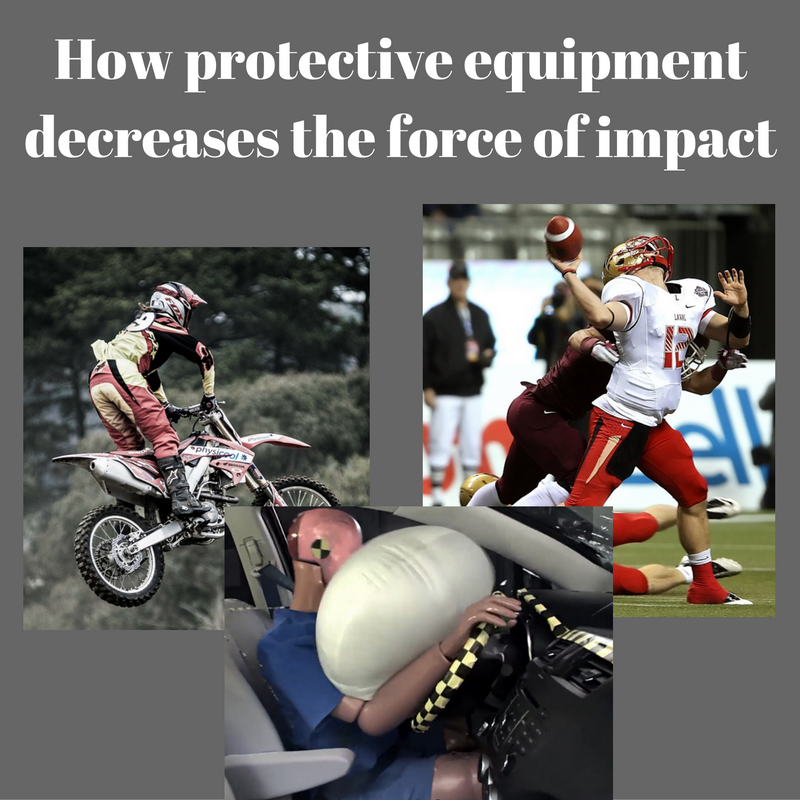 how-protective-equipment-decreases-the-force-of-impact